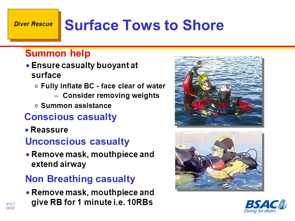 Surface Tows to Shore Summon help Conscious casualty