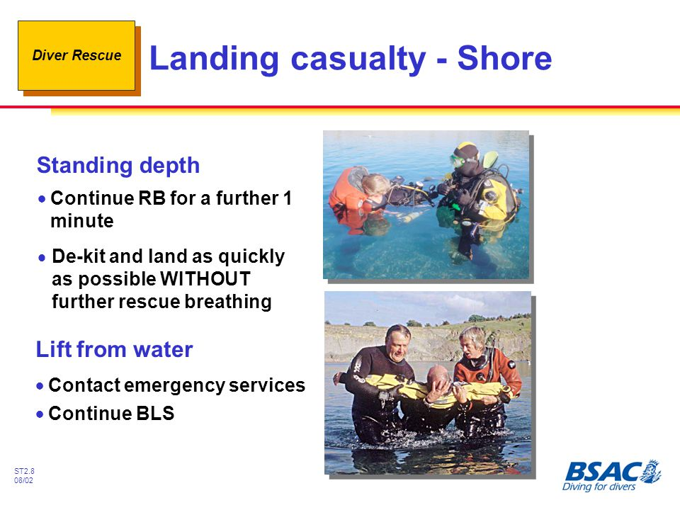 Landing casualty - Shore