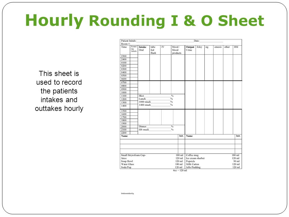 Hourly Rounding I & O Sheet