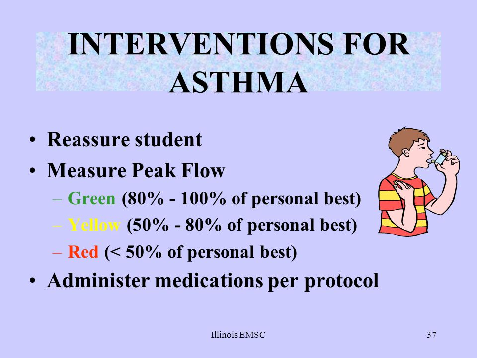 INTERVENTIONS FOR ASTHMA