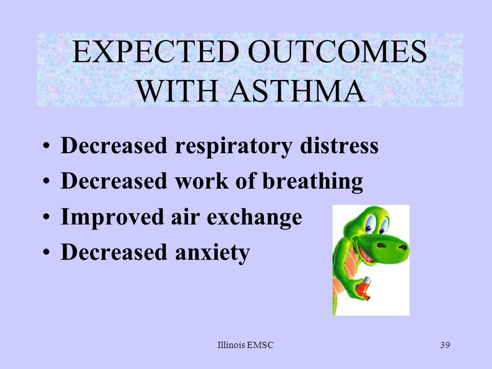 EXPECTED OUTCOMES WITH ASTHMA
