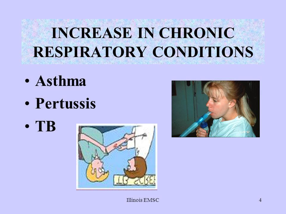 INCREASE IN CHRONIC RESPIRATORY CONDITIONS