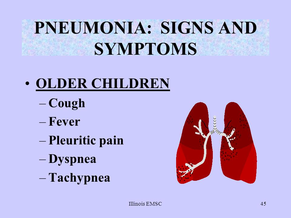 PNEUMONIA: SIGNS AND SYMPTOMS