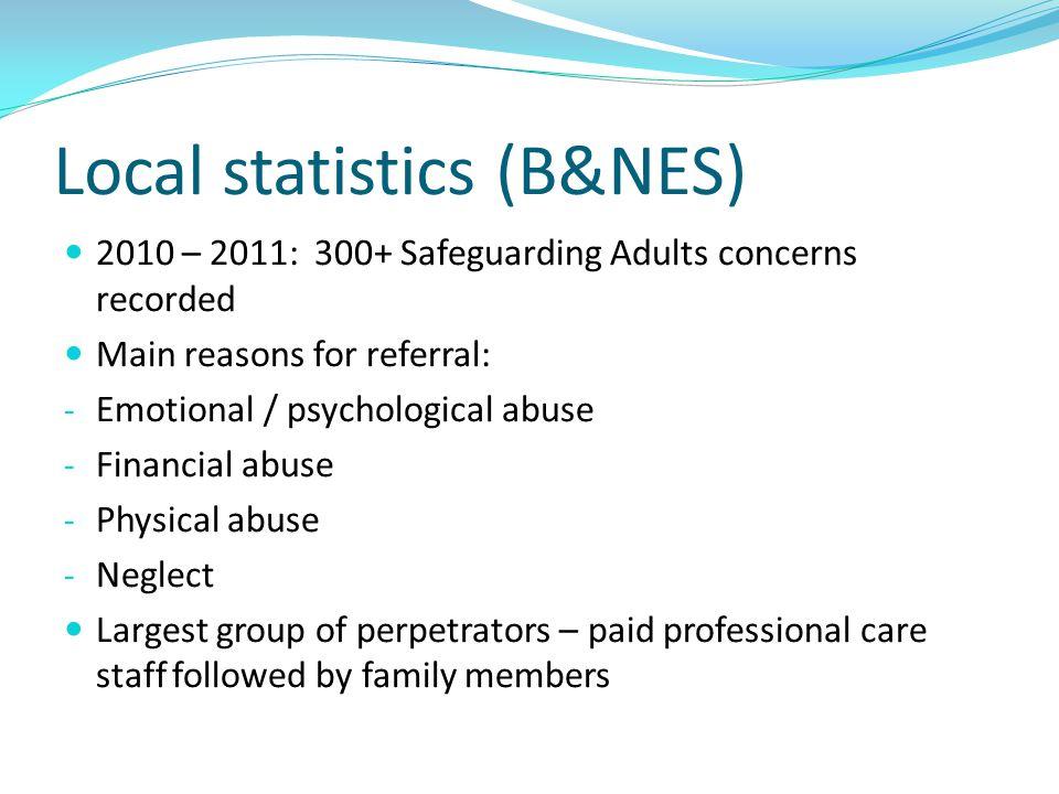 Local statistics (B&NES)