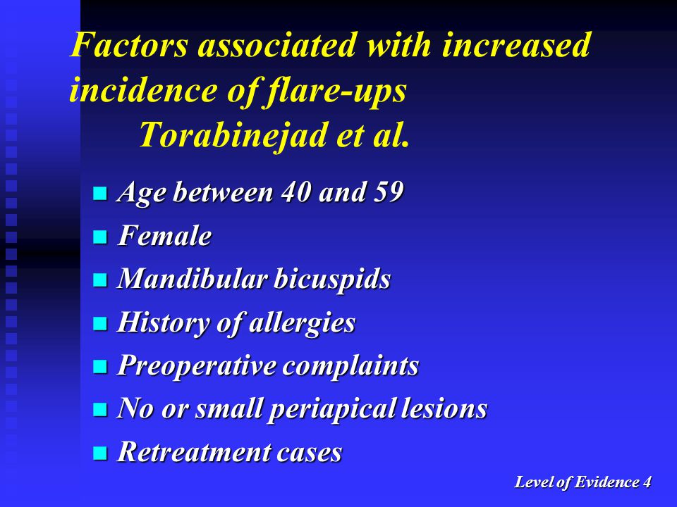 Factors associated with increased incidence of flare-ups