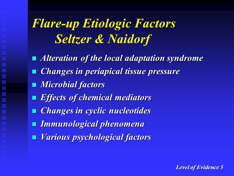 Flare-up Etiologic Factors Seltzer & Naidorf