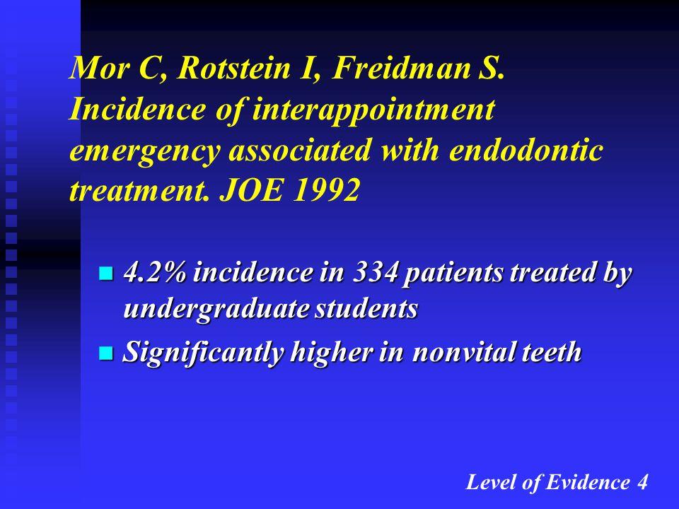 Mor C, Rotstein I, Freidman S