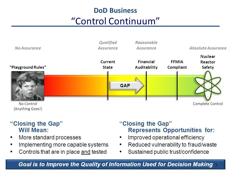 DoD Business Control Continuum