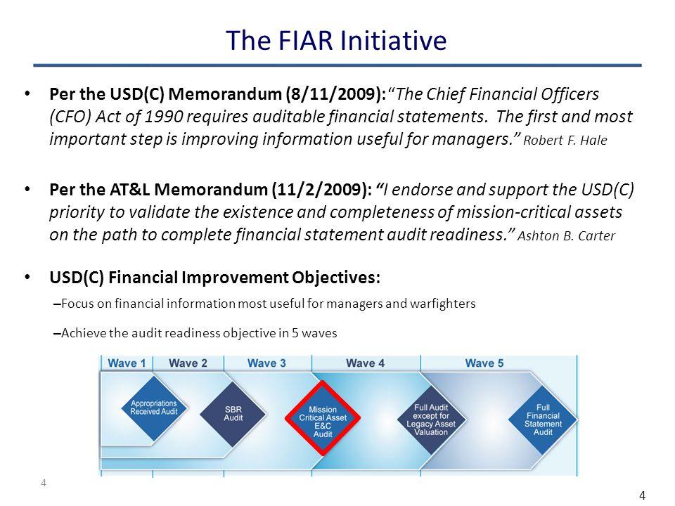 The FIAR Initiative