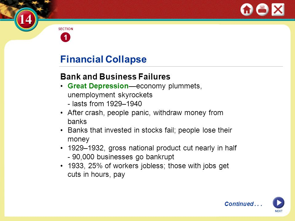 Financial Collapse Bank and Business Failures 1