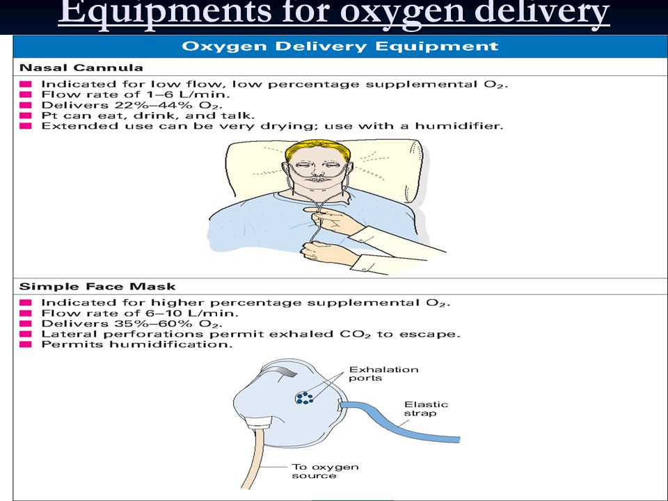 Equipments for oxygen delivery