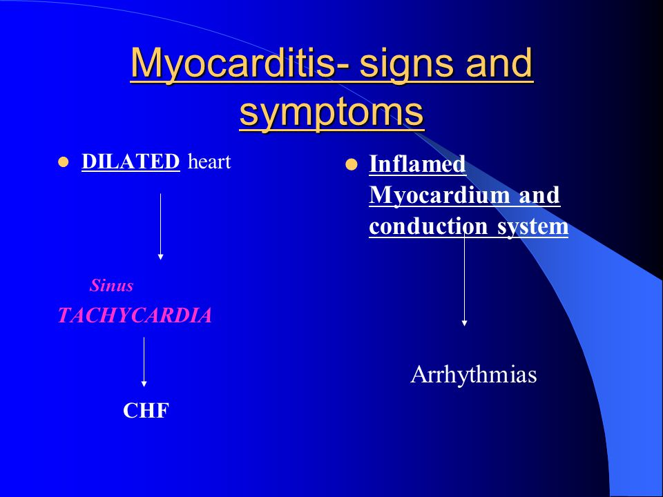 Myocarditis- signs and symptoms
