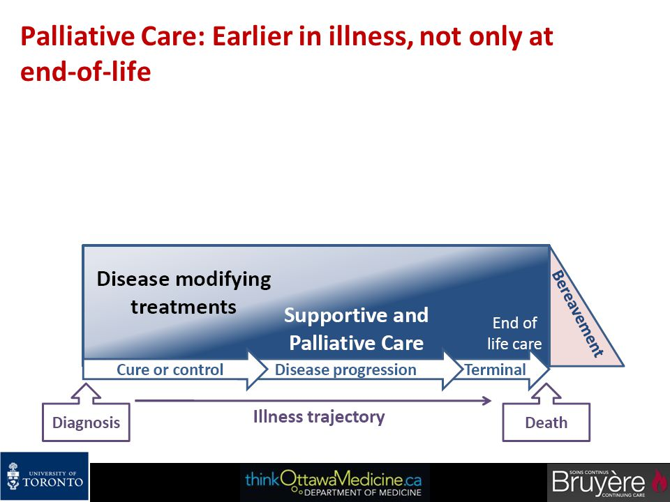 Palliative Care: Earlier in illness, not only at end-of-life