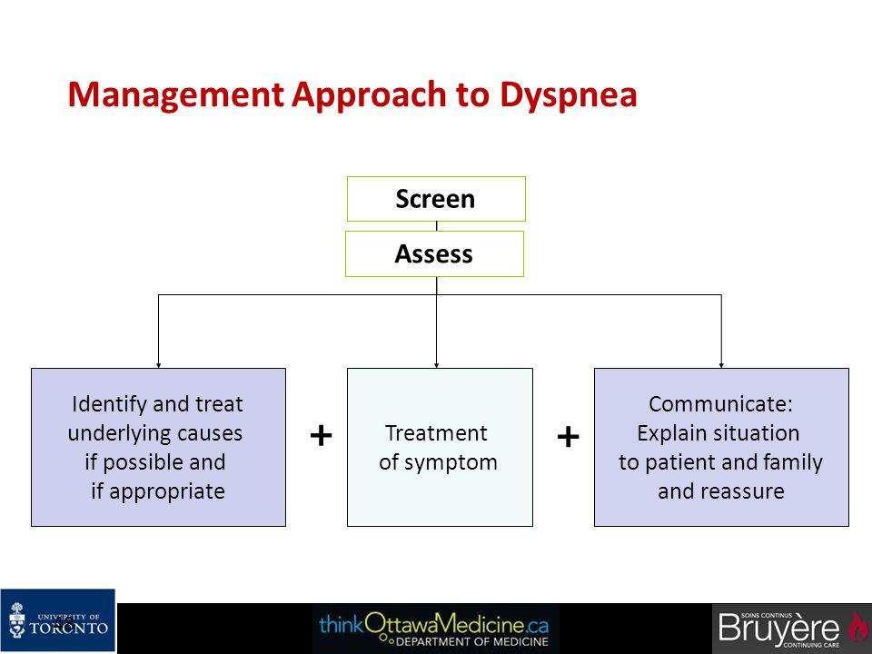 Management Approach to Dyspnea