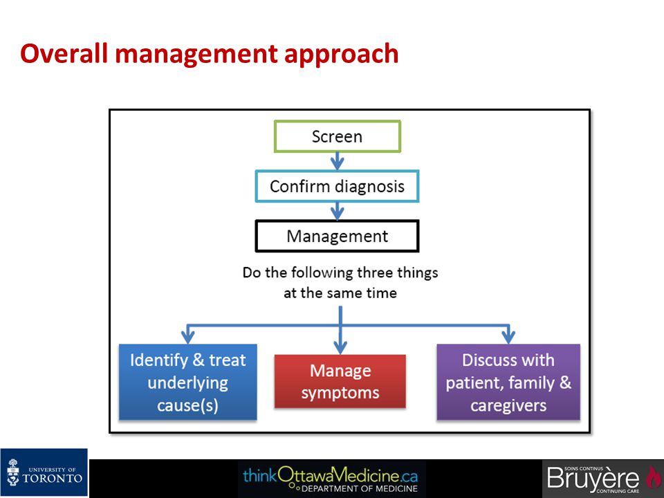 Overall management approach