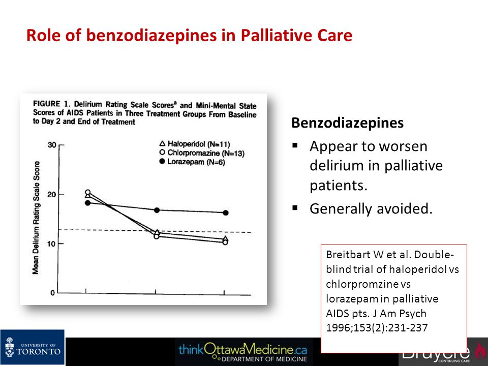 Role of benzodiazepines in Palliative Care