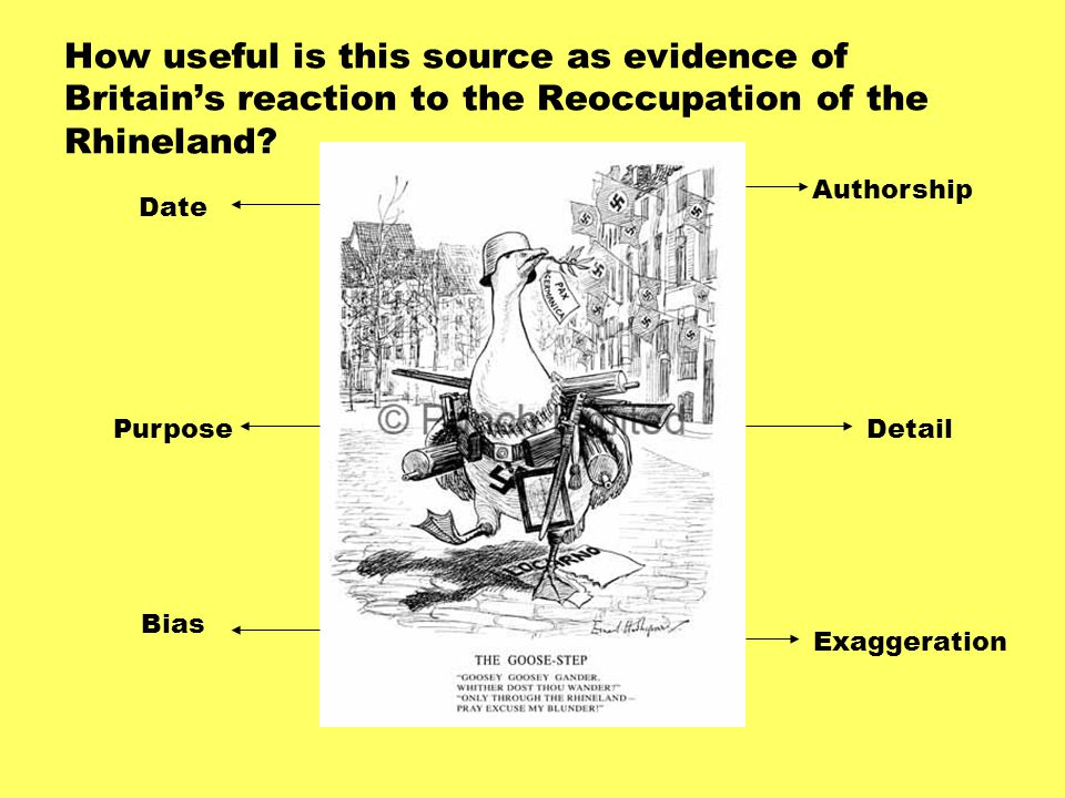 How useful is this source as evidence of Britain's reaction to the Reoccupation of the Rhineland