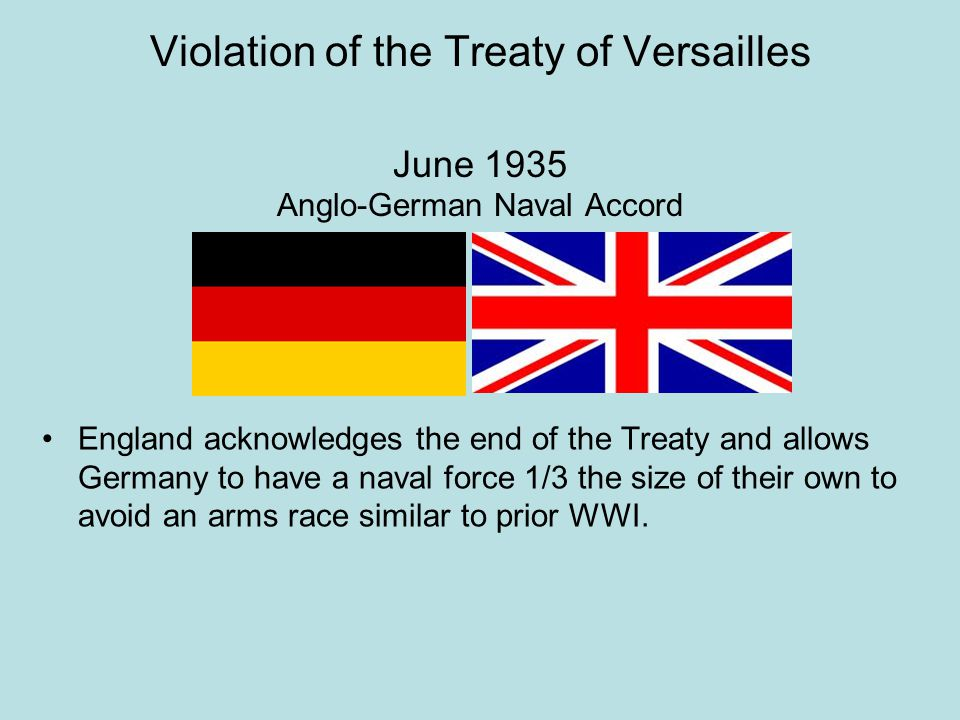 Violation of the Treaty of Versailles June 1935 Anglo-German Naval Accord