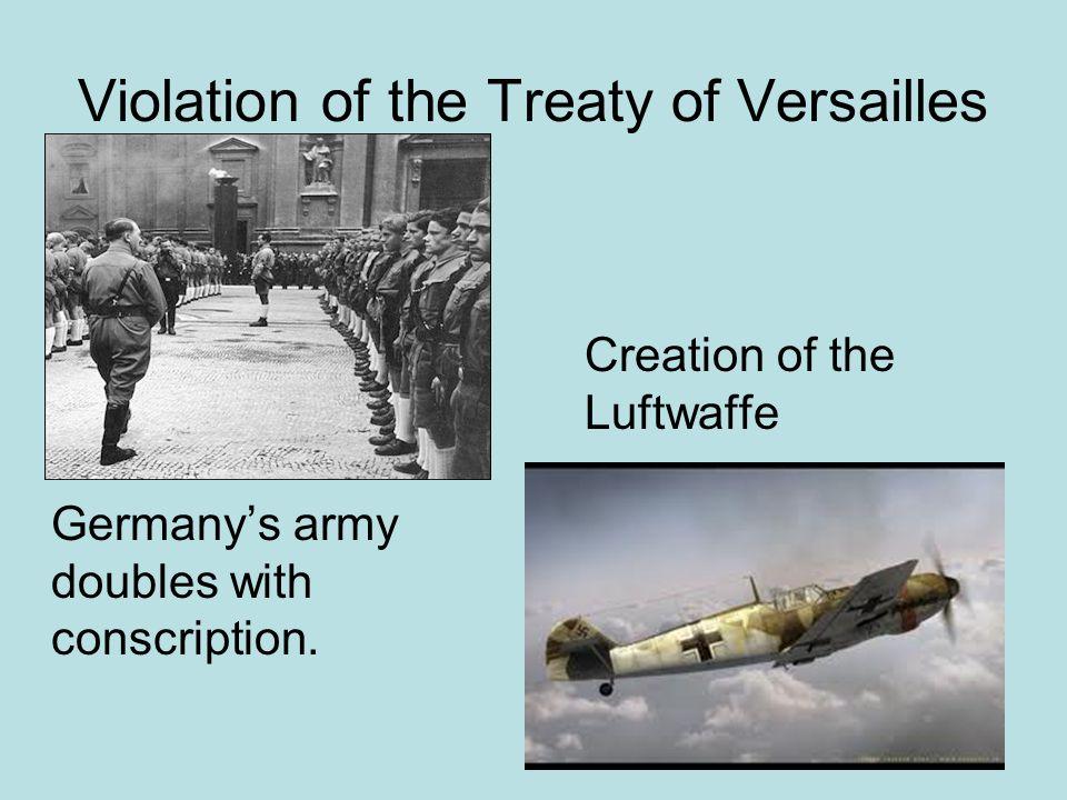 Violation of the Treaty of Versailles