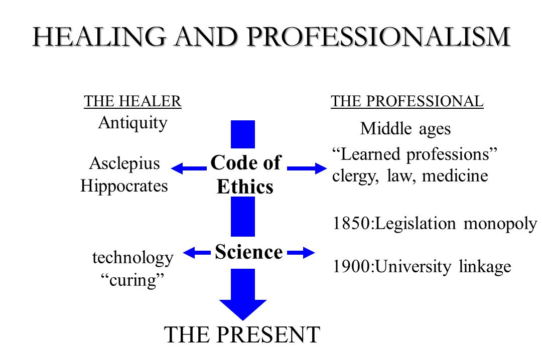 HEALING AND PROFESSIONALISM