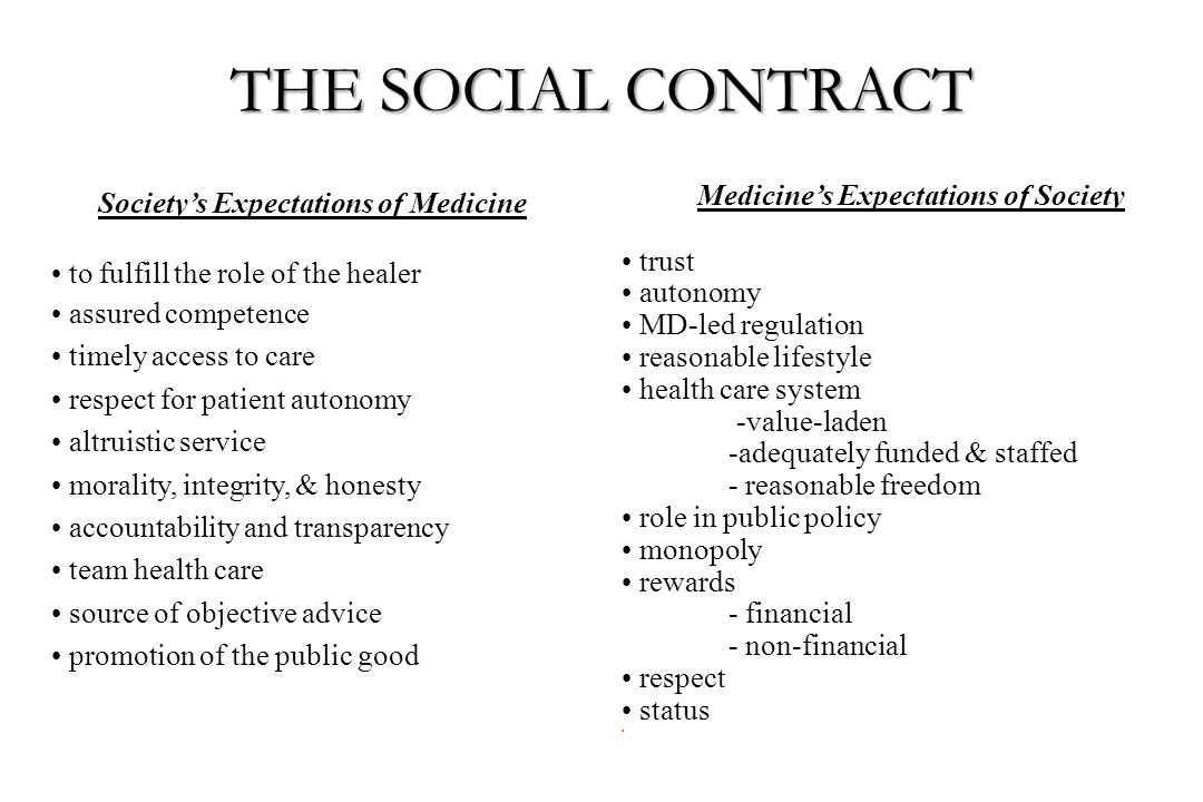 THE SOCIAL CONTRACT Society's Expectations of Medicine