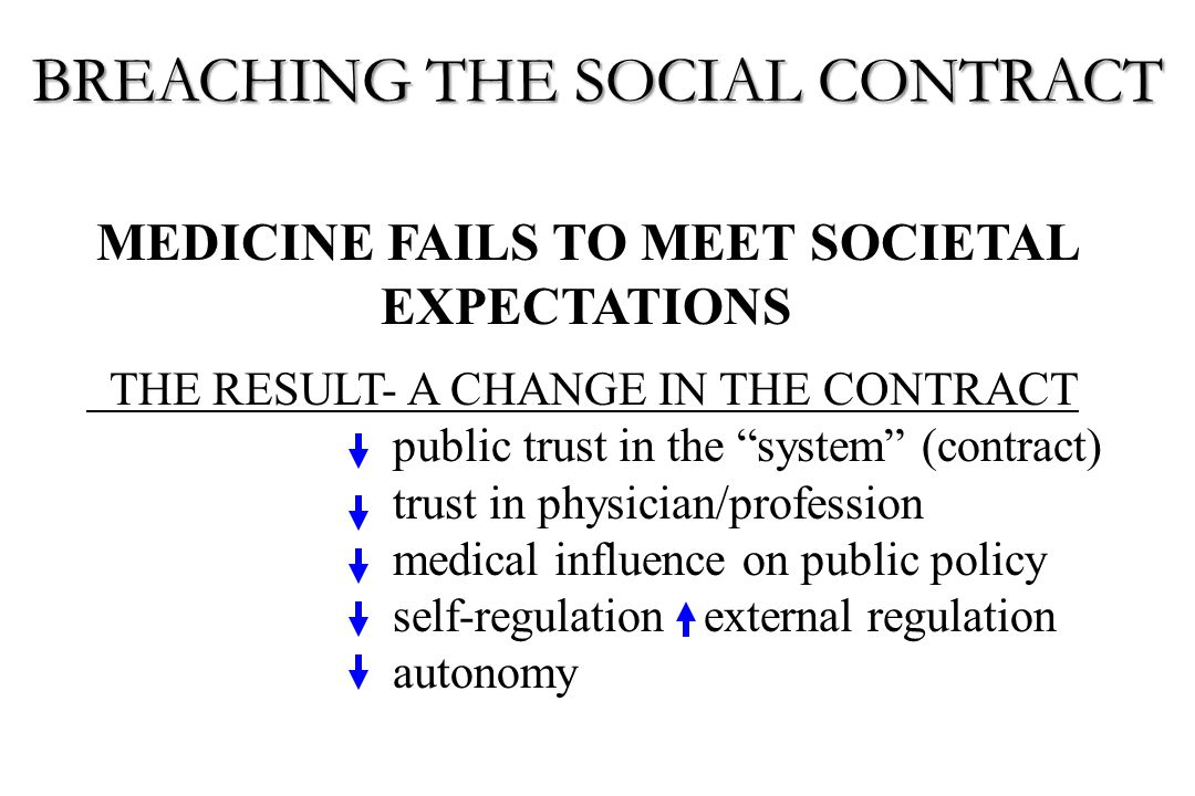 MEDICINE FAILS TO MEET SOCIETAL EXPECTATIONS