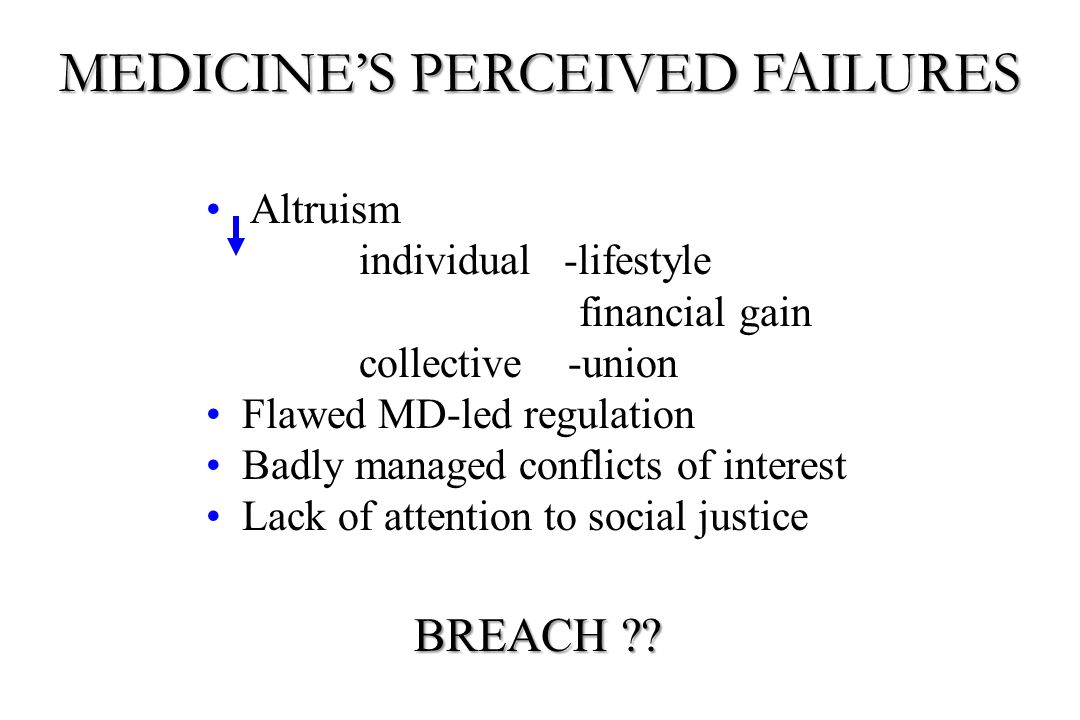 MEDICINE'S PERCEIVED FAILURES