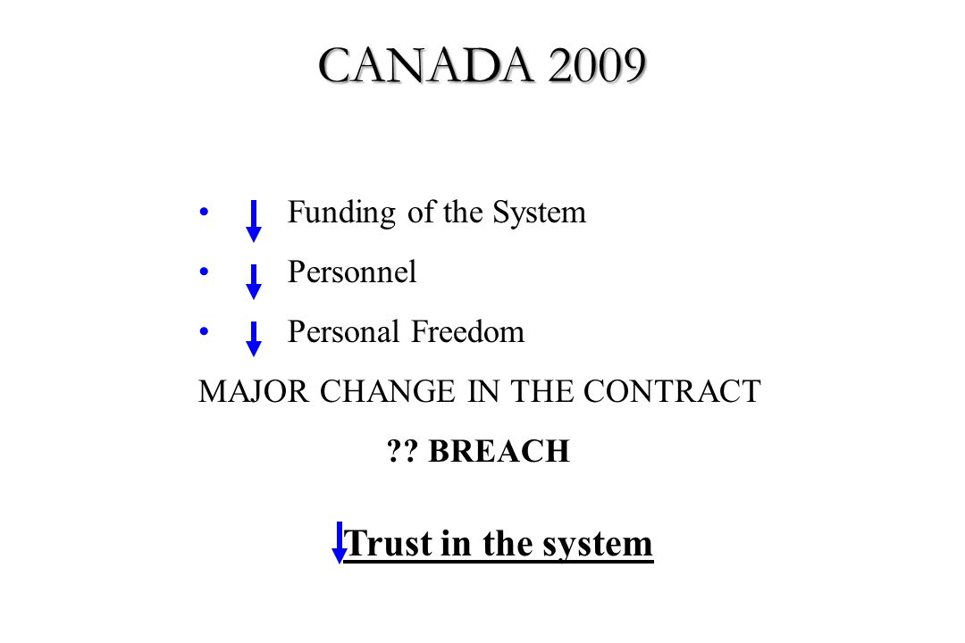 CANADA 2009 Trust in the system Funding of the System Personnel