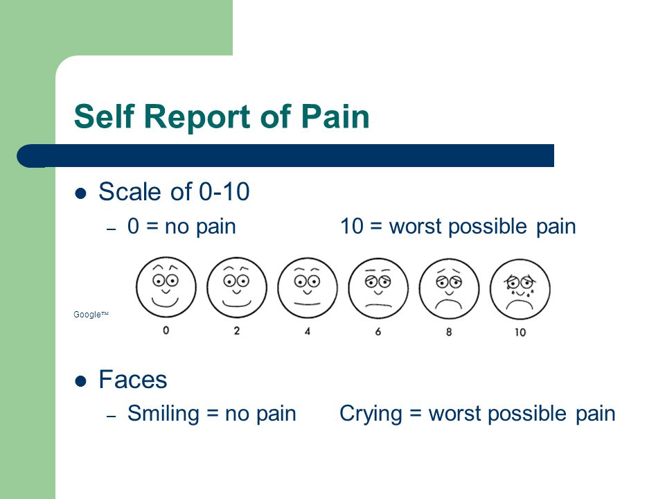 Self Report of Pain Scale of 0-10 Faces
