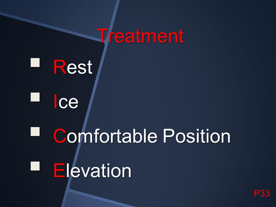 Treatment Rest Ice Comfortable Position Elevation P33