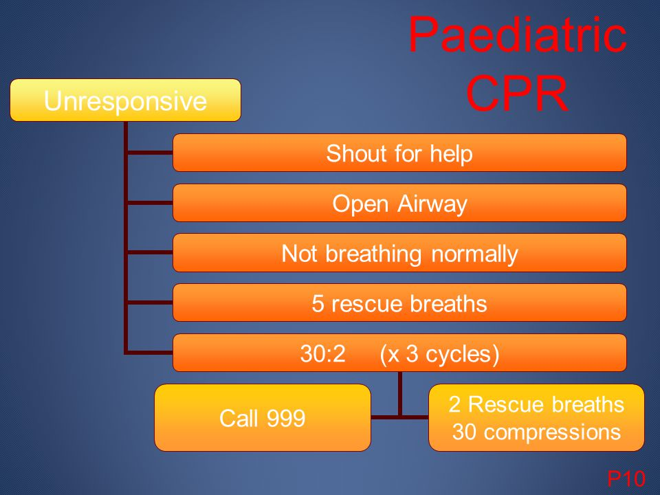 Paediatric CPR