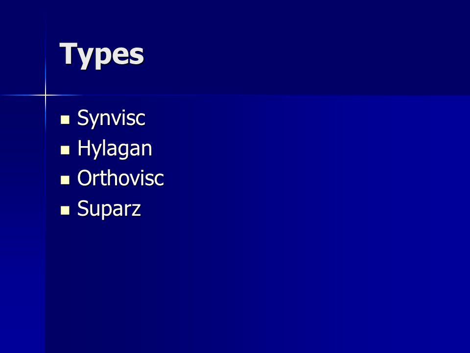 Types Synvisc Hylagan Orthovisc Suparz