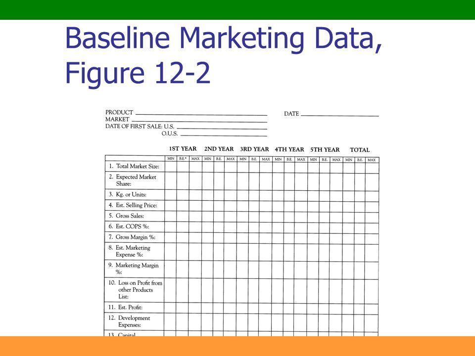 Baseline Marketing Data, Figure 12-2