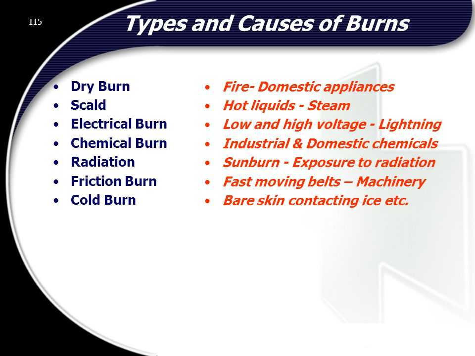 Types and Causes of Burns