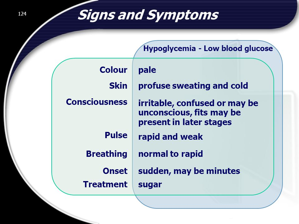 Hypoglycemia - Low blood glucose