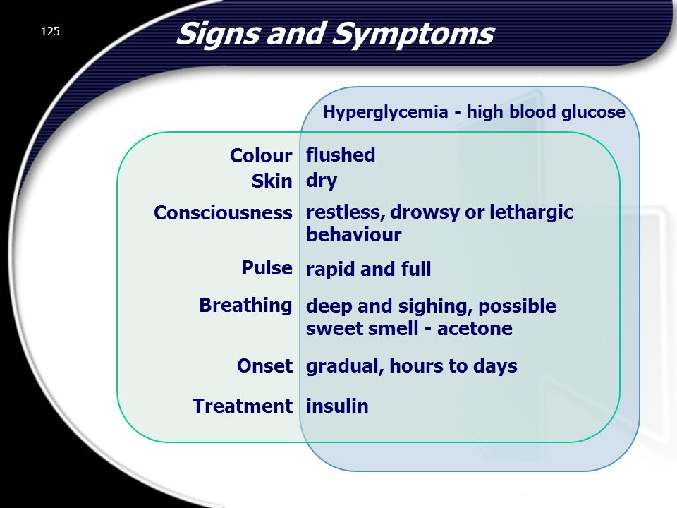 Hyperglycemia - high blood glucose