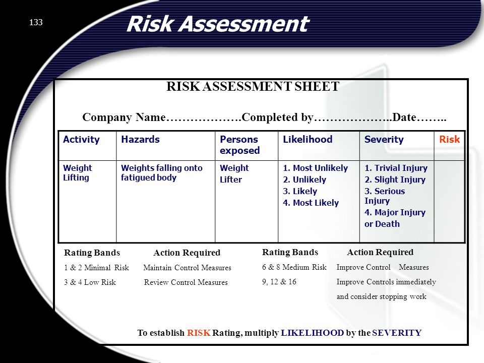 To establish RISK Rating, multiply LIKELIHOOD by the SEVERITY
