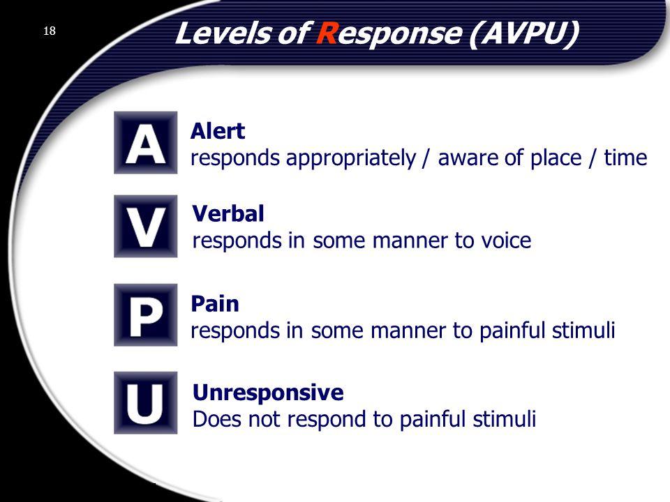 Levels of Response (AVPU)