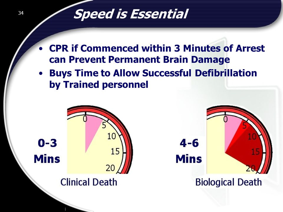 Speed is Essential 34. CPR if Commenced within 3 Minutes of Arrest can Prevent Permanent Brain Damage.