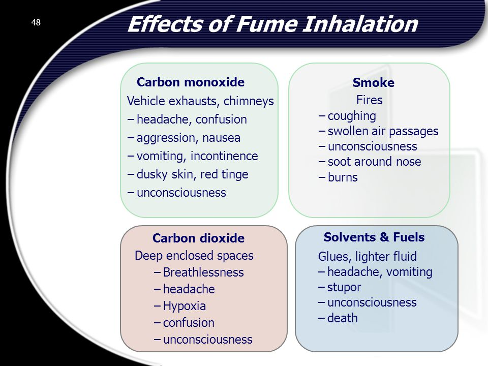 Effects of Fume Inhalation