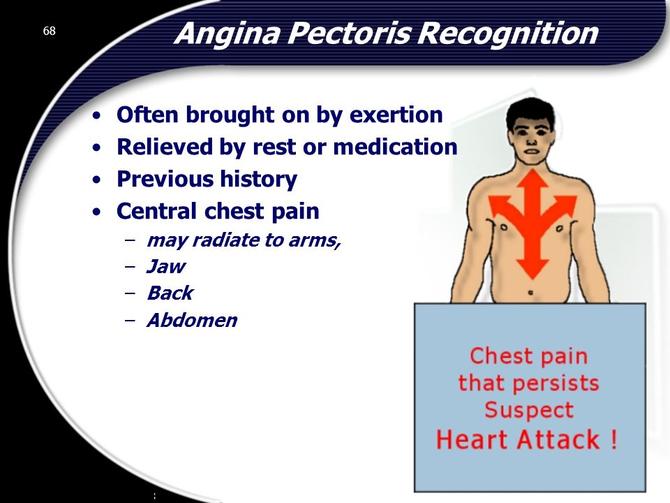 Angina Pectoris Recognition