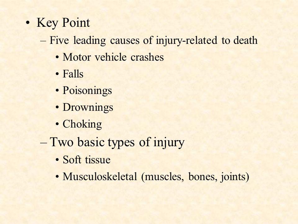 Two basic types of injury