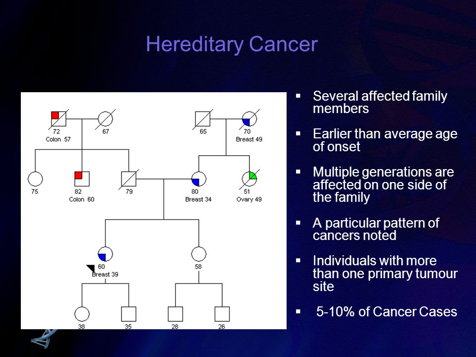 Hereditary Cancer Several affected family members
