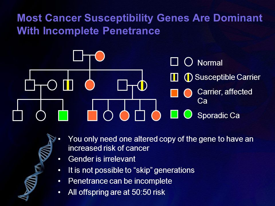 Most Cancer Susceptibility Genes Are Dominant With Incomplete Penetrance