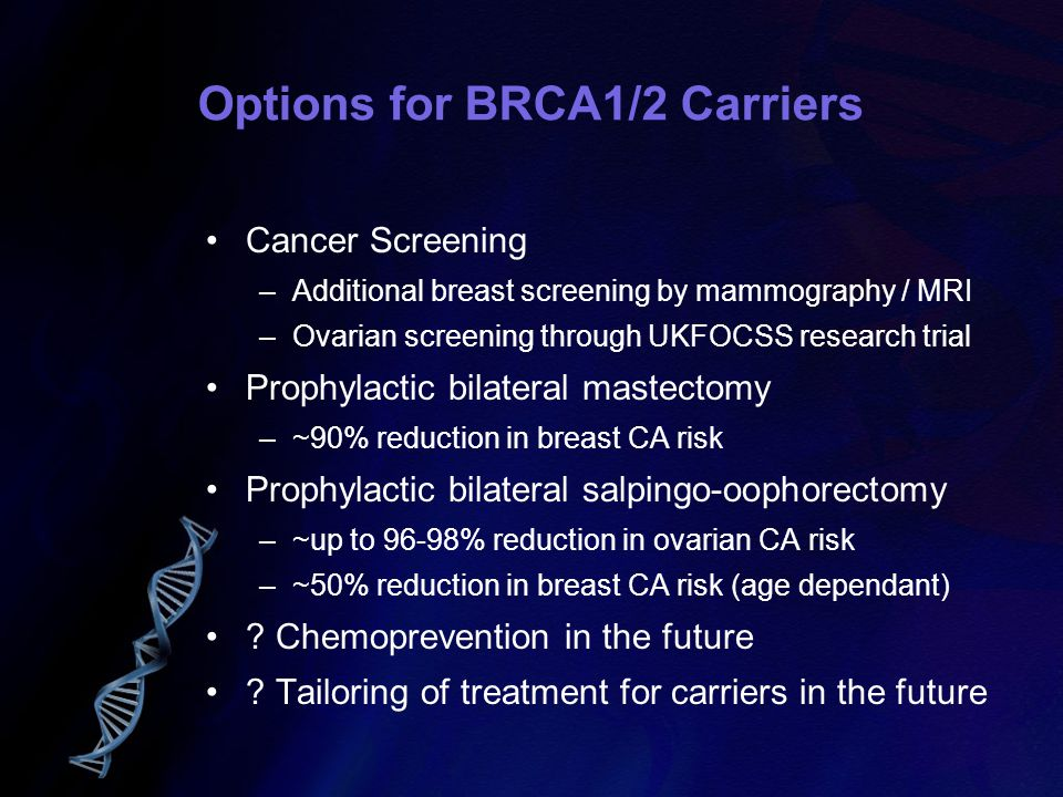 Options for BRCA1/2 Carriers