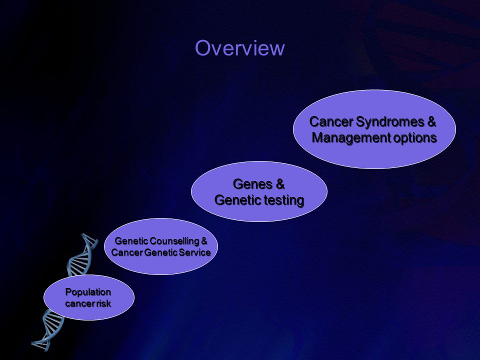 Cancer Genetic Service
