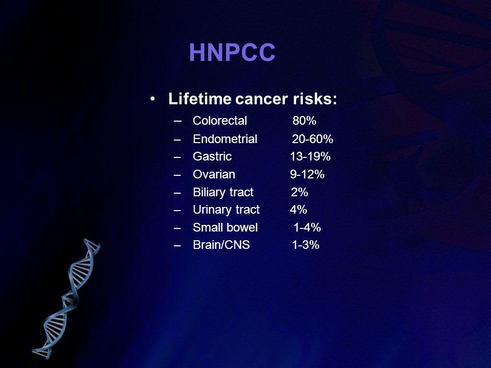 HNPCC Lifetime cancer risks: Colorectal 80% Endometrial 20-60%