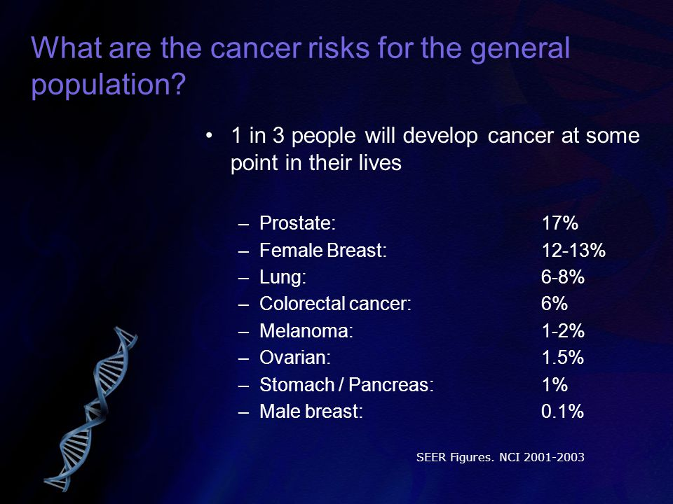 What are the cancer risks for the general population