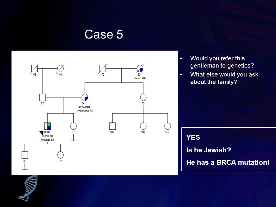 Case 5 YES Is he Jewish He has a BRCA mutation!