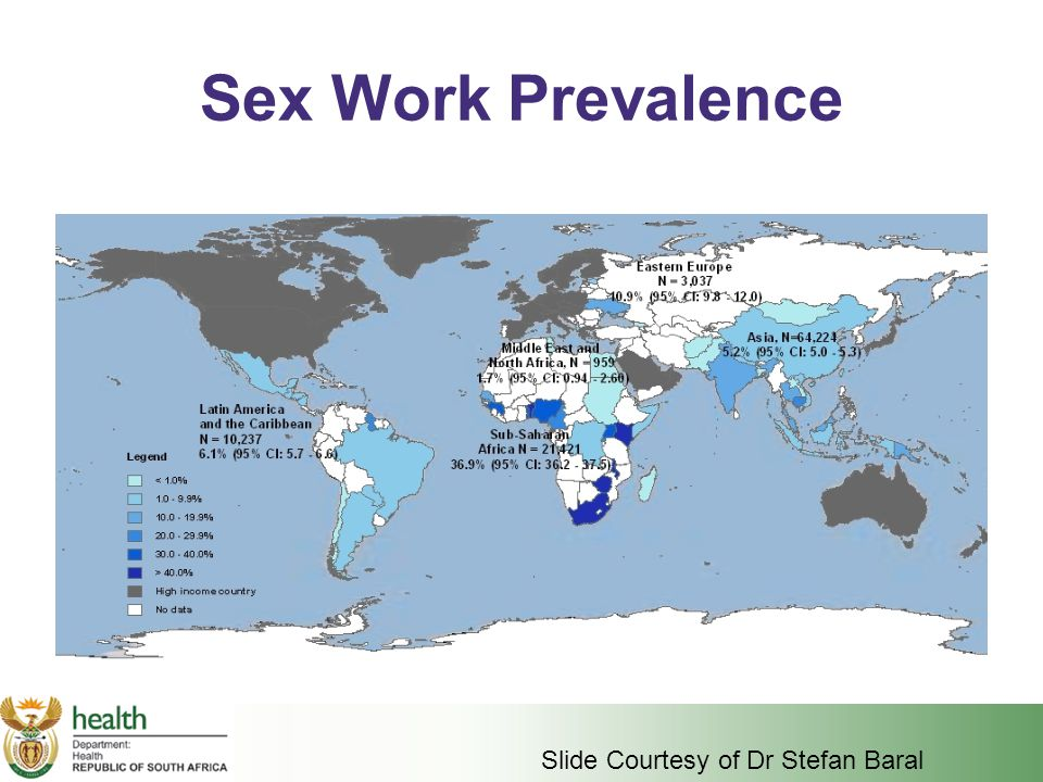 Sex Work Prevalence Slide Courtesy of Dr Stefan Baral